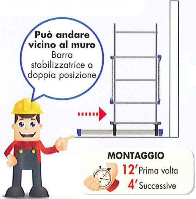 Illustrazione%20trabattello%20pinna%20cl